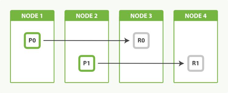 1_node-draw