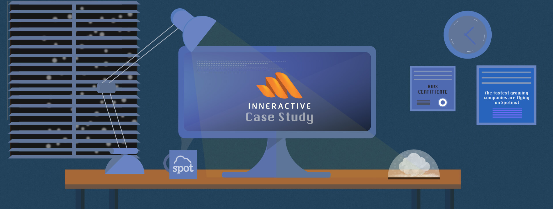 AWS Case Study – Inneractive