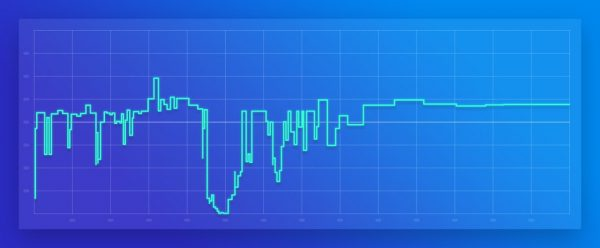 EC2 Spot prices