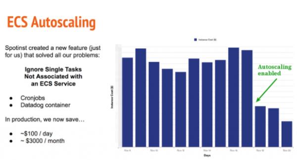 ECS Autoscaling