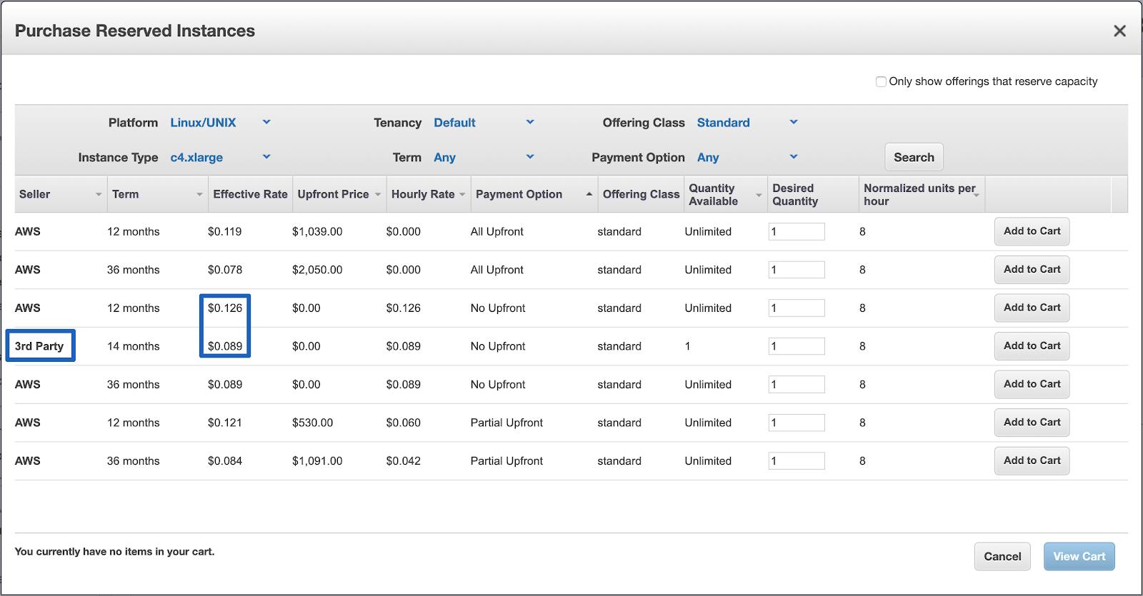 Buying RIs on Amazon RI Marketplace