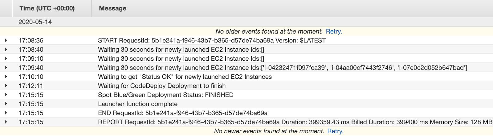 CloudWatch log stream of Lambda function