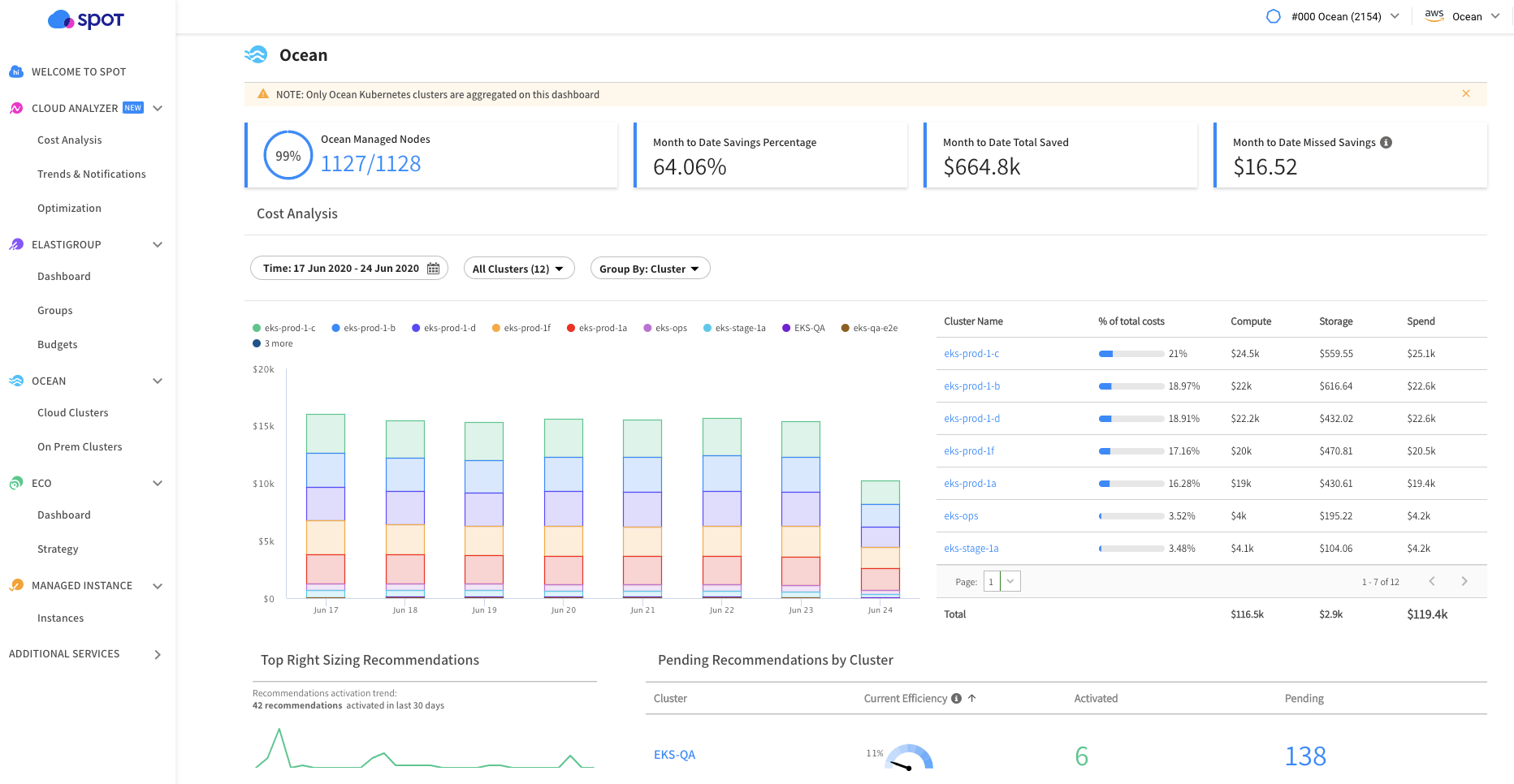 All your Kubernetes clusters in one dashboard